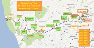 The route the Rotarian cyclists are traversing from Gauteng to Lüderitz. The cyclists start their intra-continental trip on Good Friday and intend to arrive in Lüderitz on 26 April. They will convey a special message from the Mayor of Mogale to the Mayor of Lüderitz.