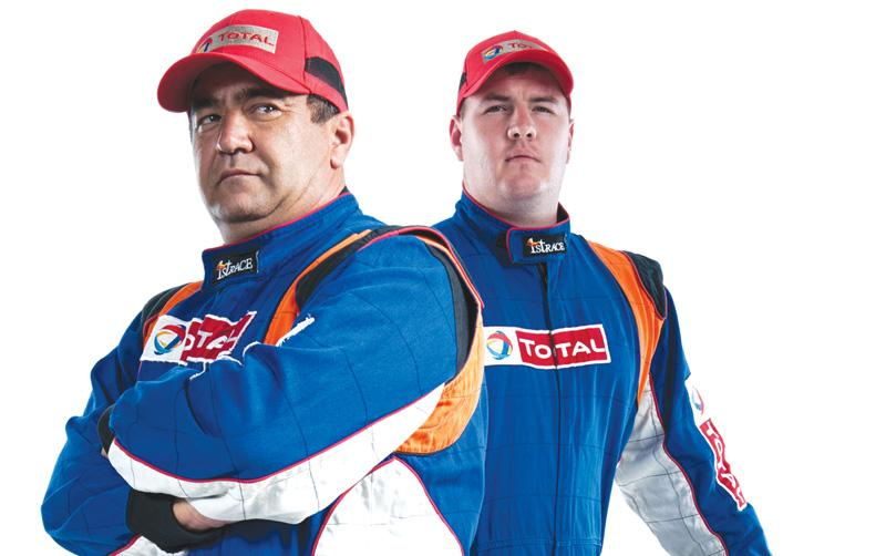 Know your Total Tara Rally team