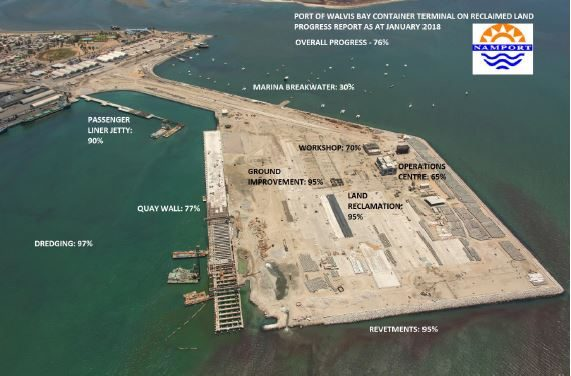 Namport container terminal now 76% complete