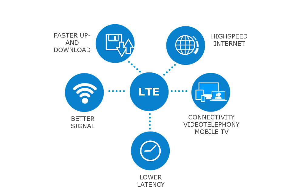 Paratus to commence second phase of LTE network upgrade in November