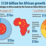 Funding Africa's infrastructure gap