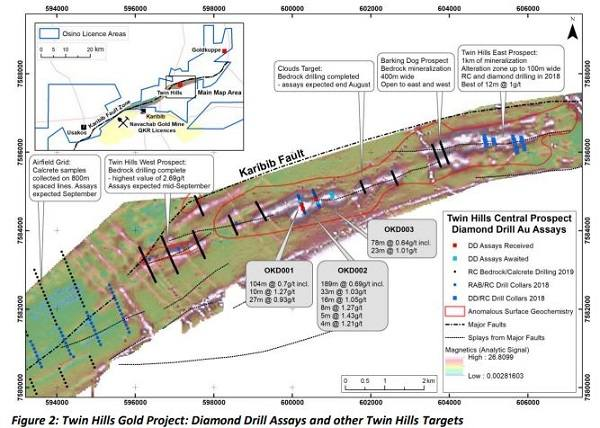 Canadian exploration outfit announces new gold mineralization, eyes Namibia's next significant gold deposit