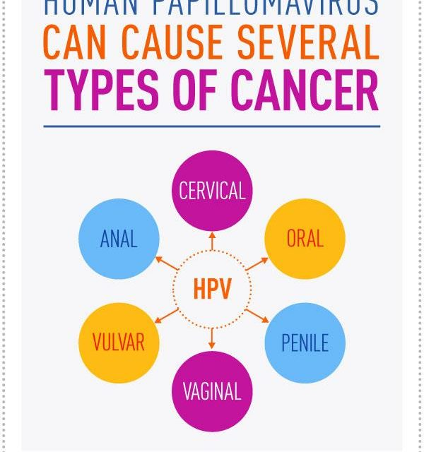 National HPV screening programme to fight cervical cancer launched