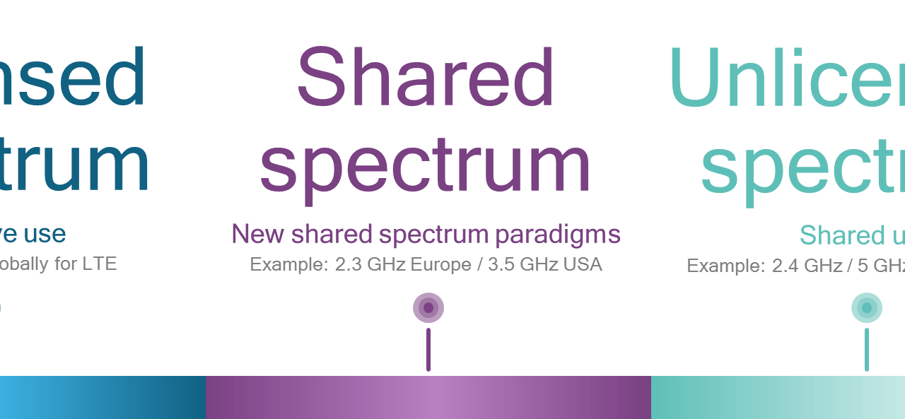 Global report explores spectrum sharing and benefits