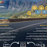 The first international digital road freight platform to be launched in the region