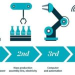 Conference on fourth industrial revolution kicks off this week