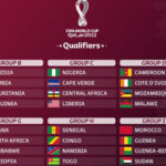 Brave Warriors underdogs in World Cup race