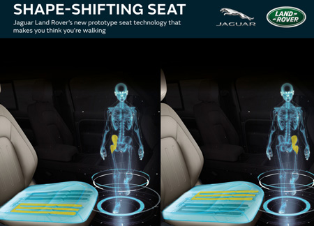 Jaguar Land Rover's new shape-shifting seat of the future optimises wellbeing on long journeys
