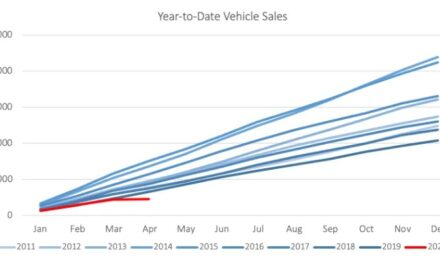 Only 50 new vehicles sold in April – NAAMSA