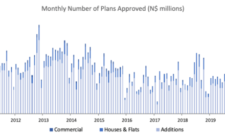 Approved building plans decrease in July