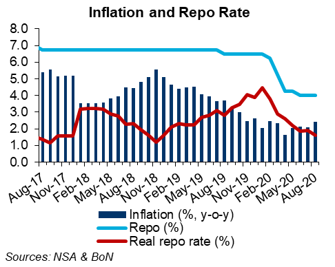 Transport price inflation shifts out of reverse gear