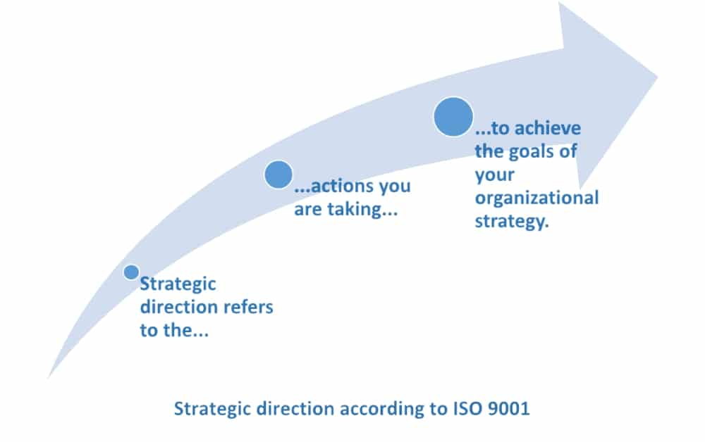 Remain competitive with strategic programmes
