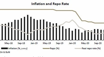Inflation rises to 15-month high in January