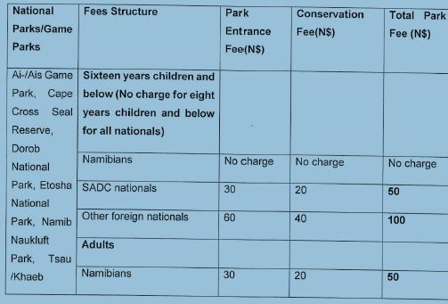 National park entrance fee adjusted after 16 years