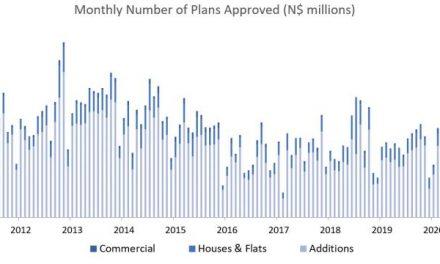 Windhoek building plan approvals increase by 81.1%