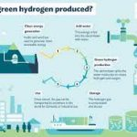 Green hydrogen workshop to be held virtually