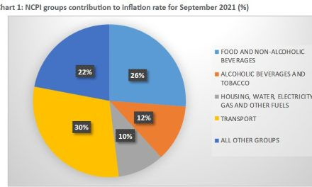 Annual inflation increases to 3.5% in September